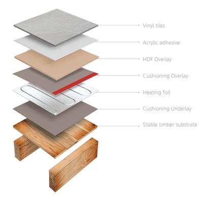 vinyl floor heating